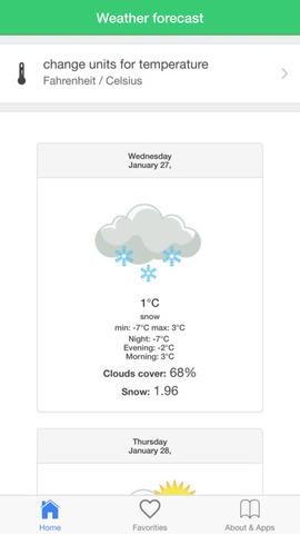 挪威天气预报_pic4