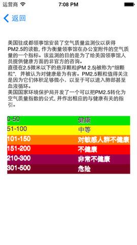 成都空气_pic1