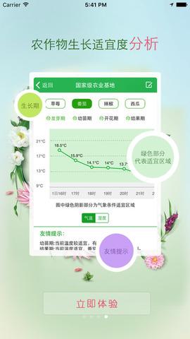 杭州农气_pic2
