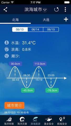 海洋预报台_pic3