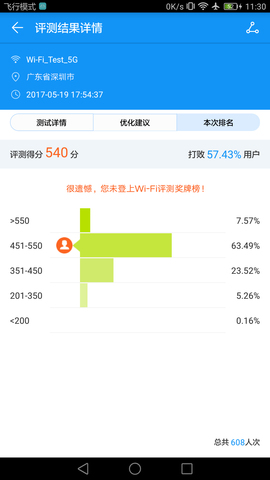 Wi-Fi评测大师_pic2