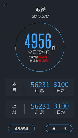 网点大管家_pic4