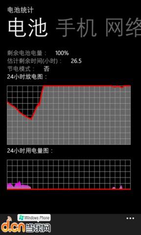 电池统计_pic3