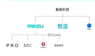 魅族将双品牌运作 魅蓝线下学习OV