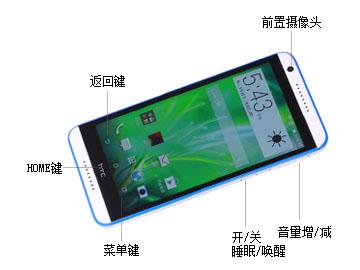 屏幕信息 相机拍照 电源电池 采用锂电池,容量2600mah 不支持电池图片