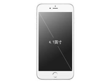 苹果iphone 6屏幕信息