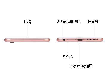 苹果iphone 6s 64gb接口与按键