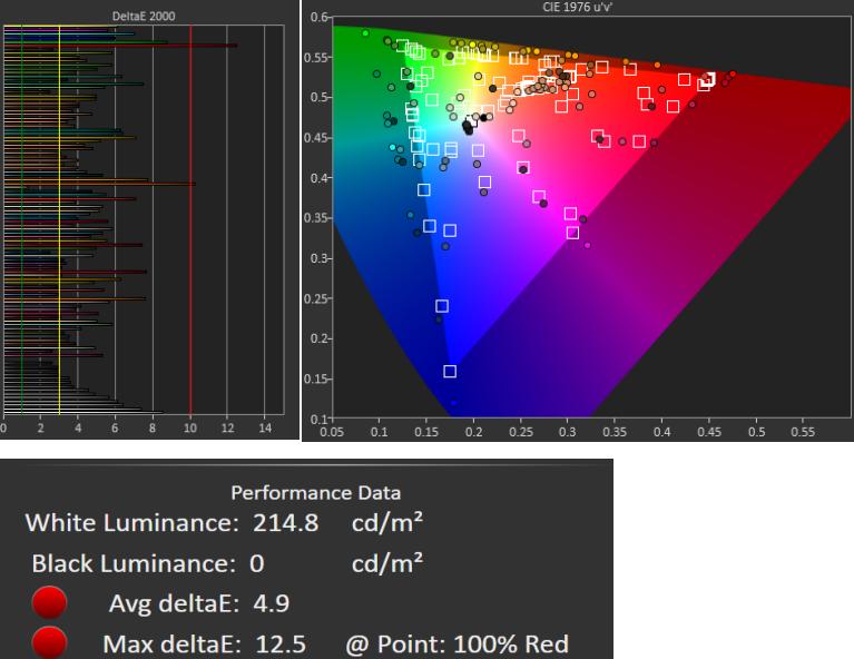 魅族PRO 7 Plus(标准版)屏幕
