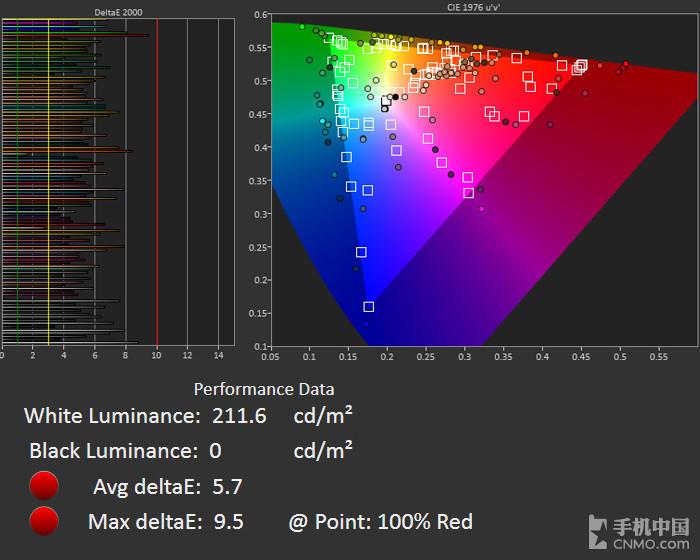 魅族16th(6+64GB)屏幕