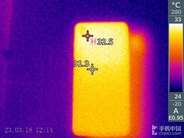 魅蓝E3(64GB)发热测试