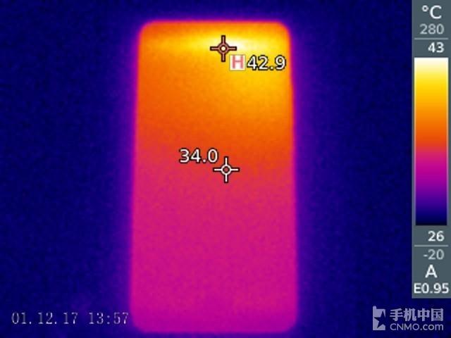 魅蓝Note6(16GB)发热测试