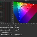 OPPO R15(6+128GB)屏幕