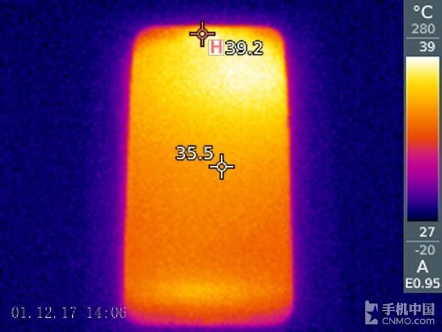 ivvi K5发热测试