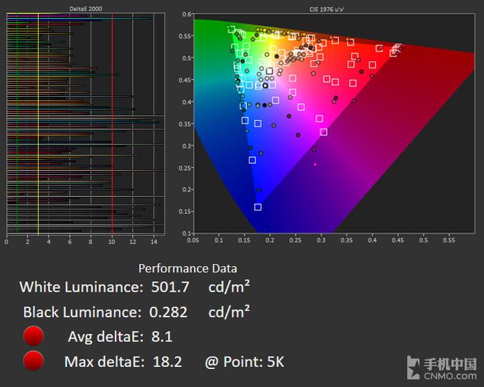 36088必发官网N7 Lite(64GB)屏幕