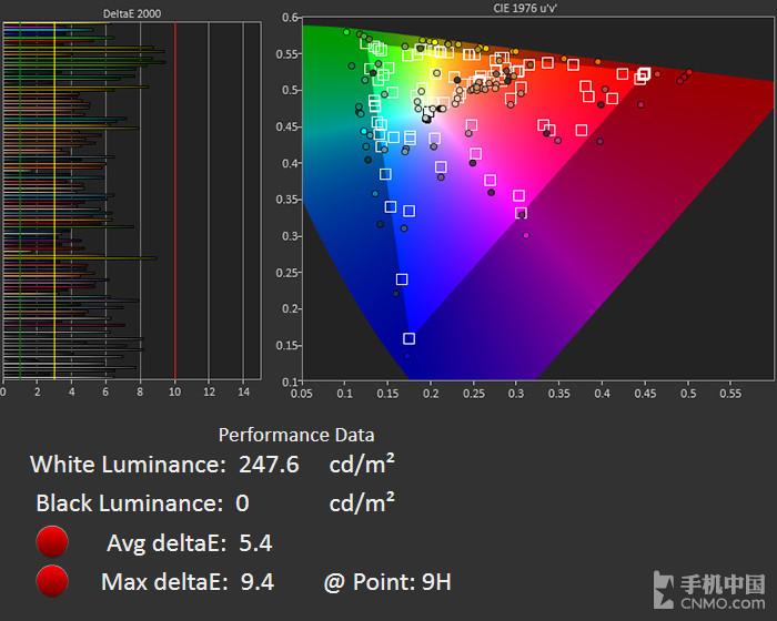 华为P20 Pro(64GB)屏幕