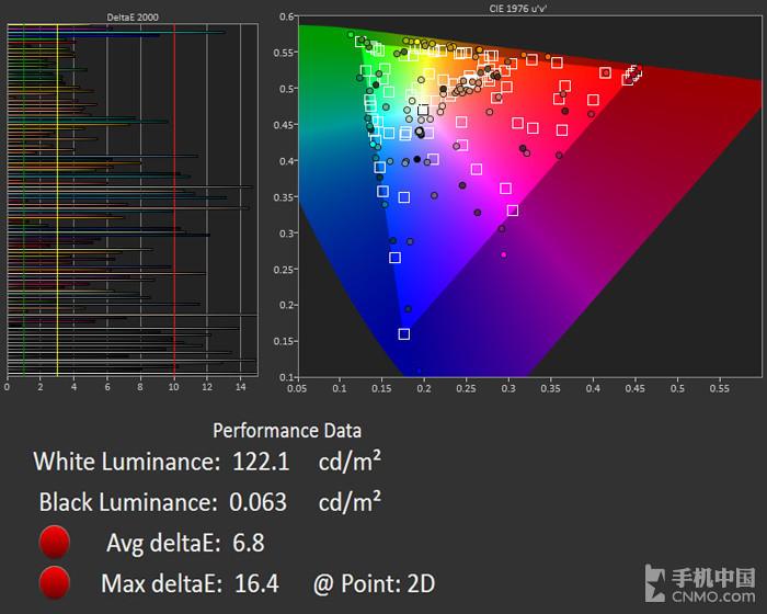 360手机N7 Pro(64GB)屏幕