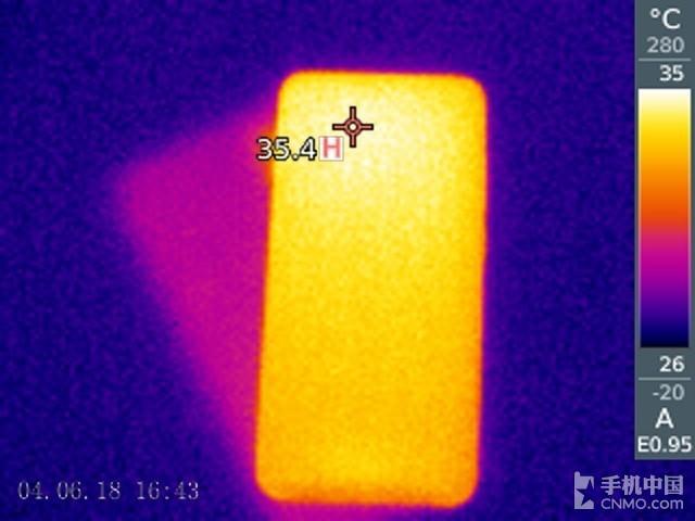小米8(64GB)发热测试