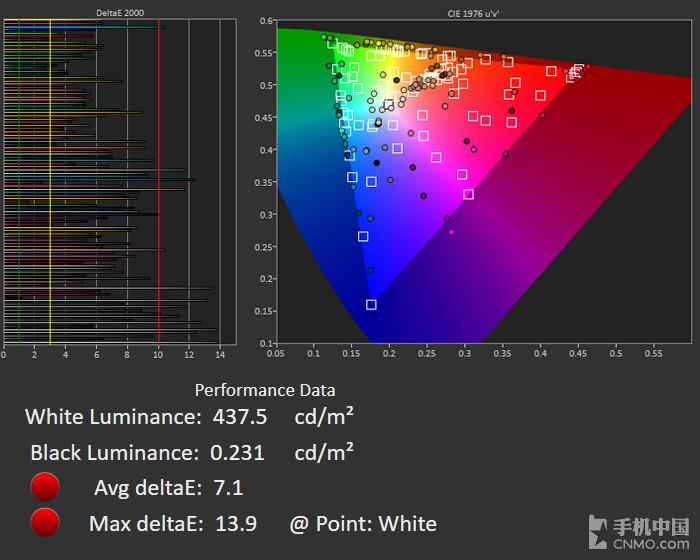 华为nova 3i(64GB)屏幕