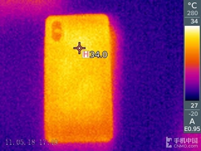 小米MIX 2S(64GB)发热测试