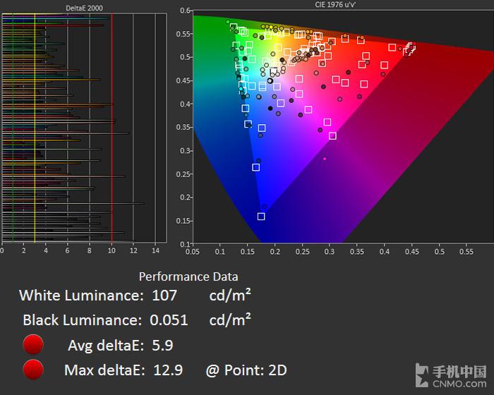 努比亚红魔电竞游戏手机(128GB)屏幕