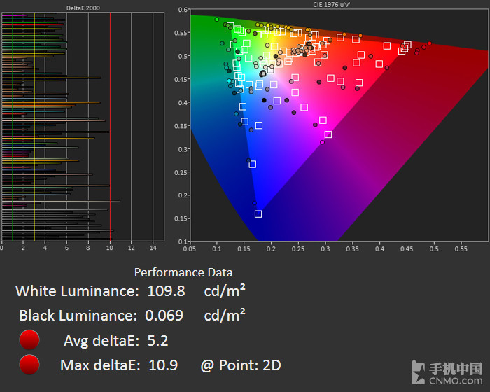努比亚Z18(64GB)屏幕