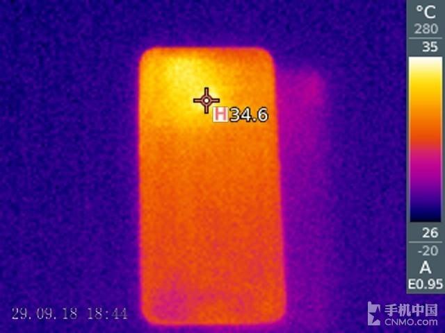 荣耀8X Max(4+64GB)发热测试